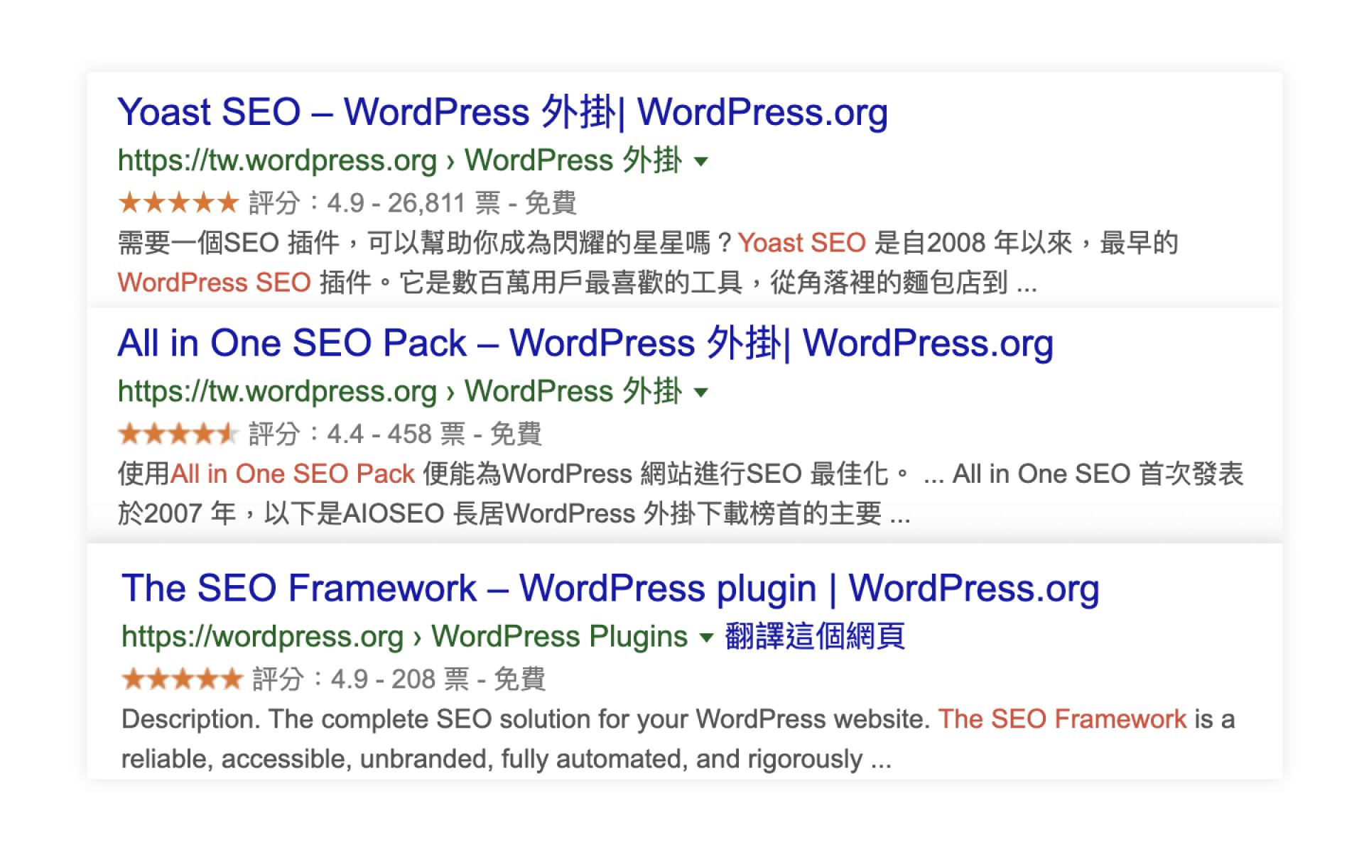 WordPress SEO plugins-Yoast vs. The SEO Framework vs All in One SEO-IrvingLab 爾文實驗室