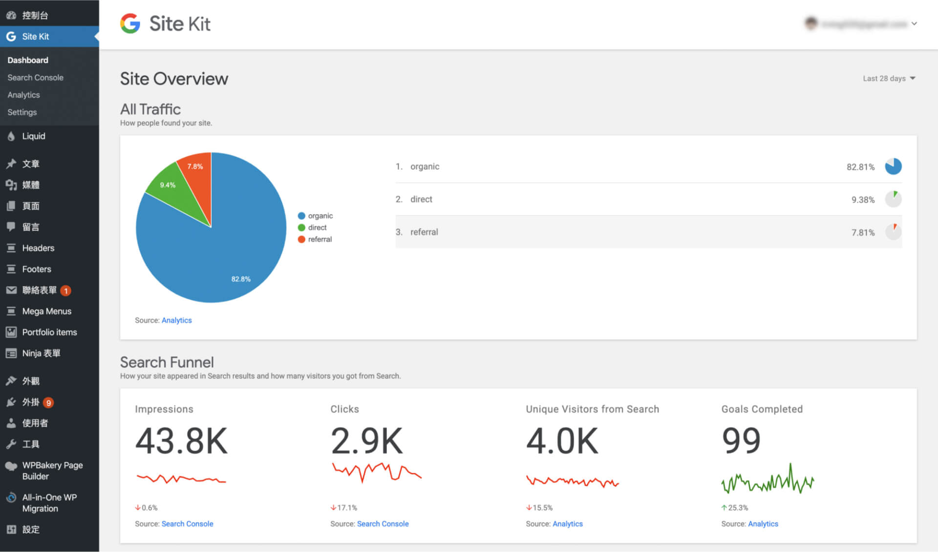 Site Kit by Google 的 WordPress 外掛介面-IrvingLab 爾文實驗室